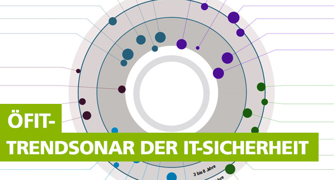 ÖFIT-Trendsonar der IT-Sicherheit